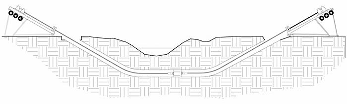 Pipeline River Crossing of River Crossing Methods